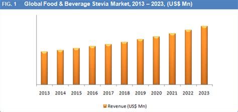 Business Market Segmentation Examples